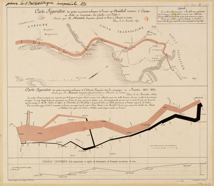 The History Of Infographics Books I Read