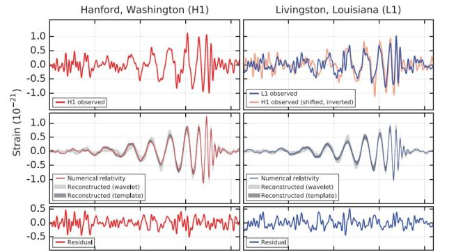 LIGO_gravitational_waves